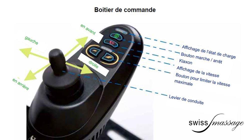Commande à main droite ou gauge Porte canne Fauteuil mobile avec moteur électrique modèle Mobility