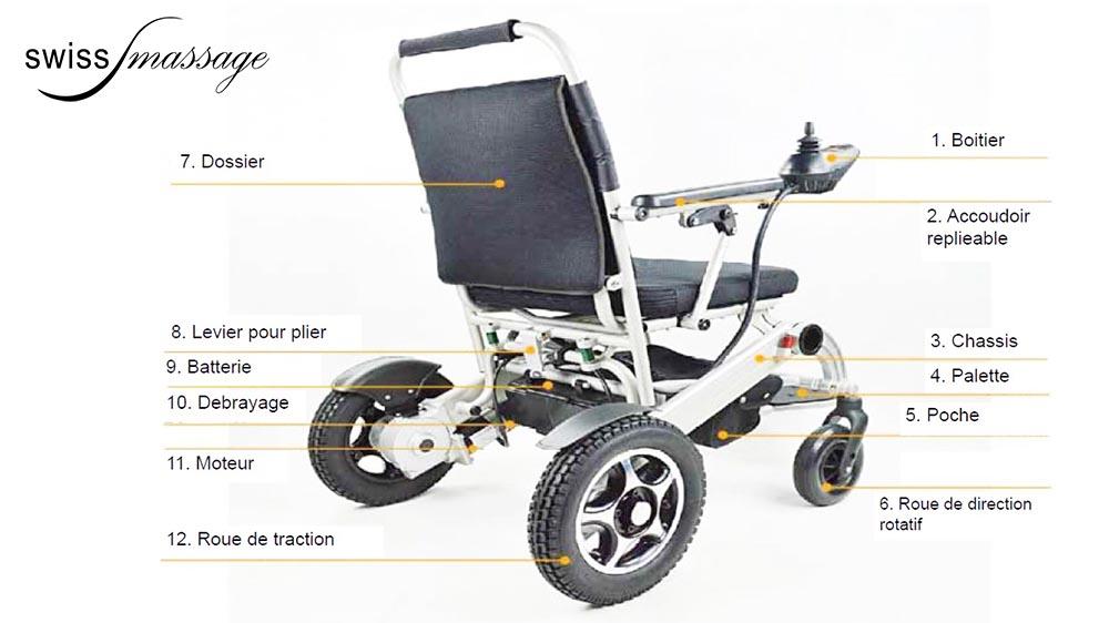 Chaise à roulettes avec moteur électrique modèle Mobility