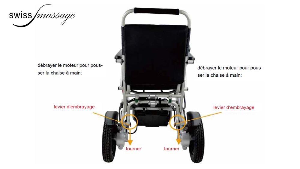 Fauteuil à roulettes avec moteur électrique modèle Mobility